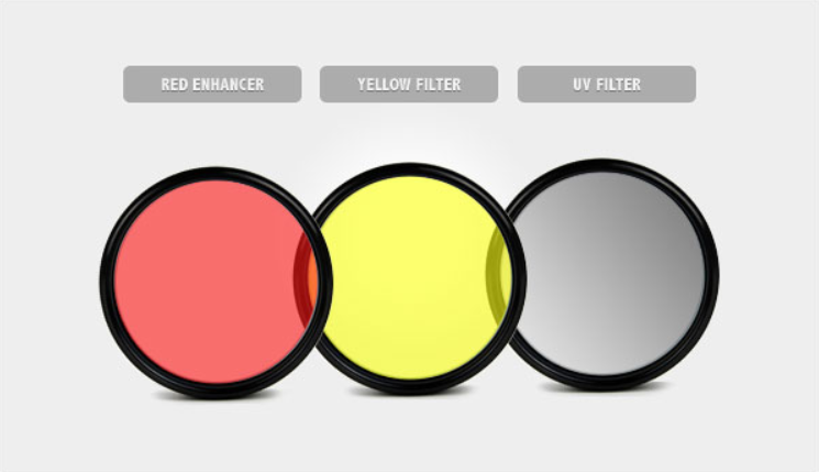lựa chọn Filter phù hợp