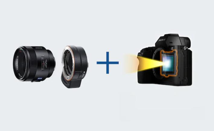AF nhận diện theo pha với ống kính A-mount