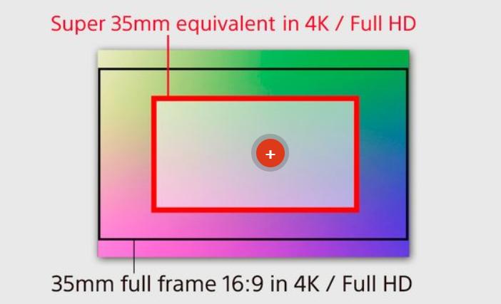 phù hợp định dạng full-frame hoặc Super 35mm