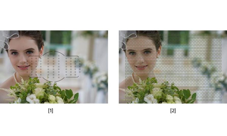 [1] Máy ảnh DSLR thông thường [2] Máy ảnh không gương của Sony
