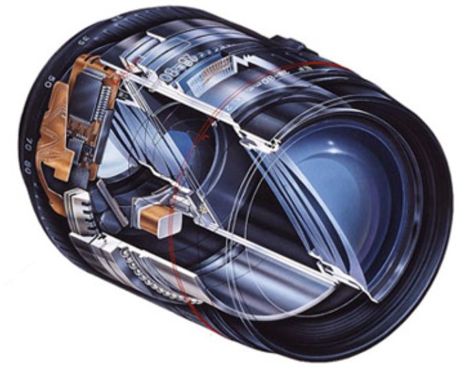 Lens máy ảnh có cấu tạo từ nhiều thấu kính