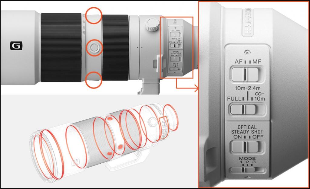 giá thành của Lens Tele có tỉ lệ thuận với khẩu độ của ống kính
