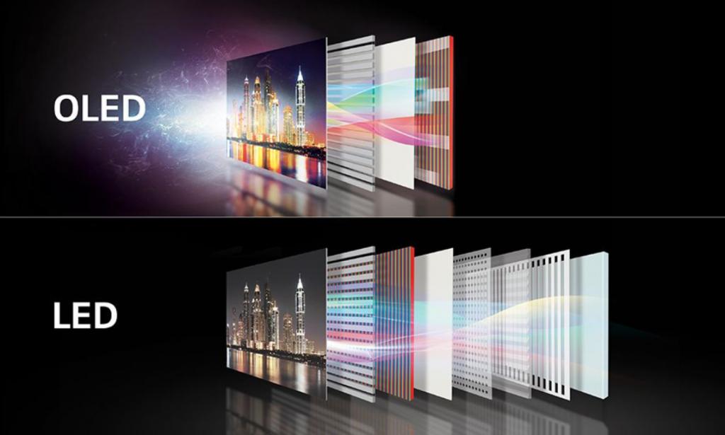 Sự khác biệt của màn hình OLED và màn hình LED