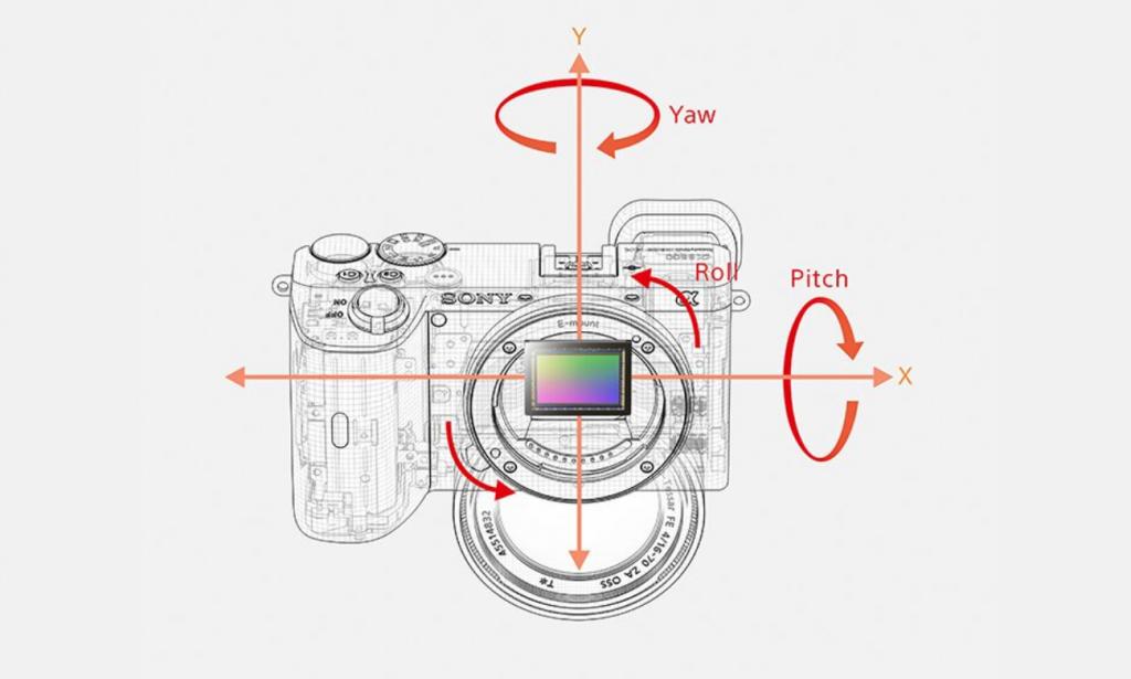 Máy ảnh ống kính rời gồm có 2 phần