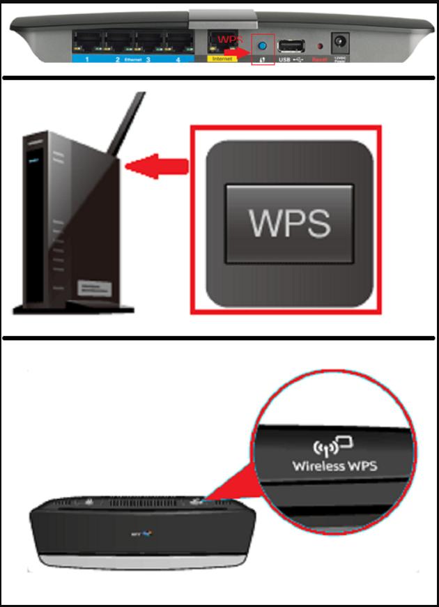 WPS là tên viết tắt tiếng anh của Wi-Fi Protected Setup
