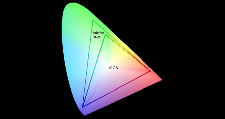 Giải màu màu Adobe RGB và sRGB