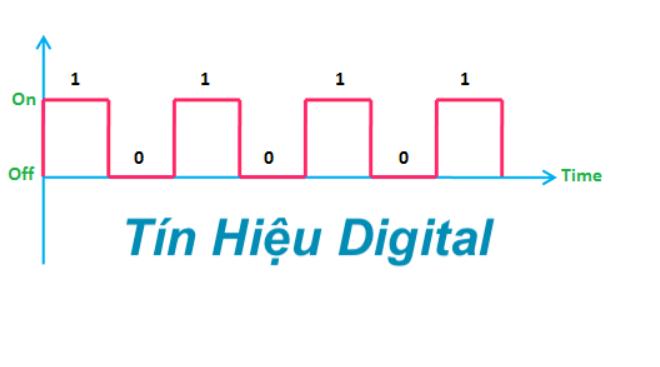 Tín hiệu Digital ON-OFF trong công nghiệp