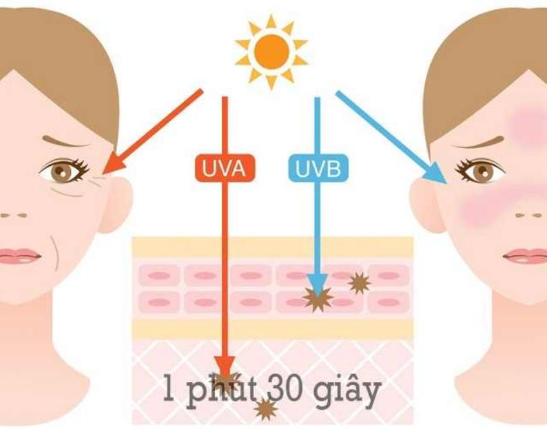 Tia UV gây ung thư da