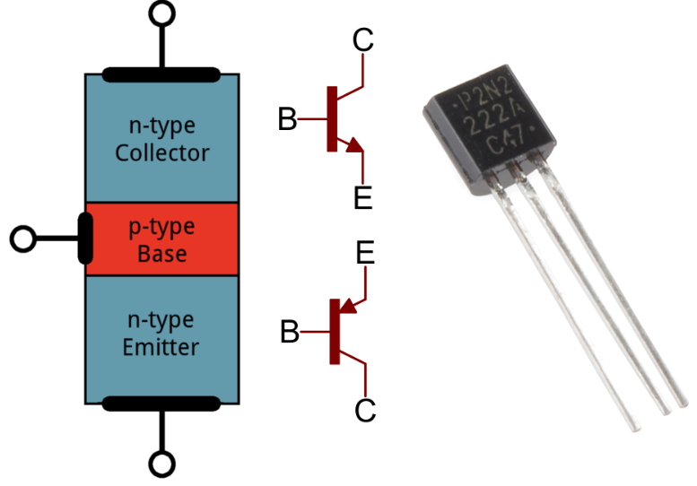 Nguyên lý hoạt động của Transistor