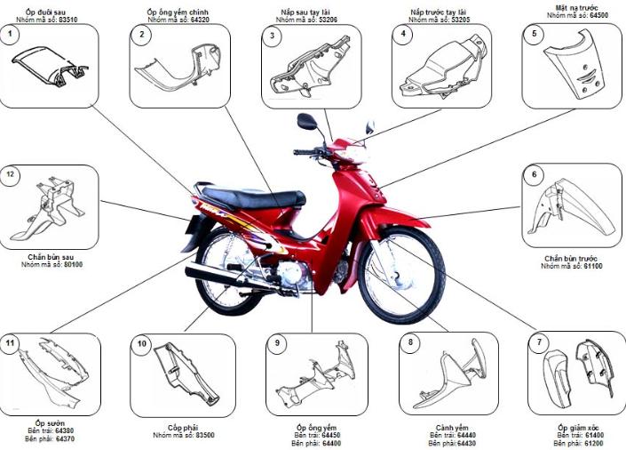 cấu tạo của xe máy
