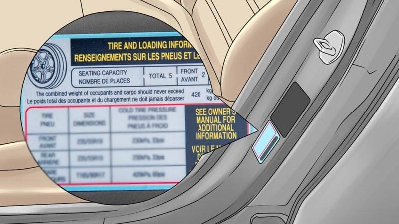 Tìm hiểu về áp suất của lốp xe ô tô