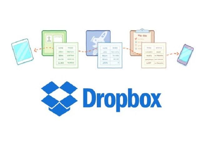 Lợi ích của Dropbox