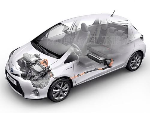 Động cơ đốt và động cơ điện được sử dụng luân phiên bổ trợ nhau