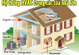 Cấu tạo hệ thống HVAC