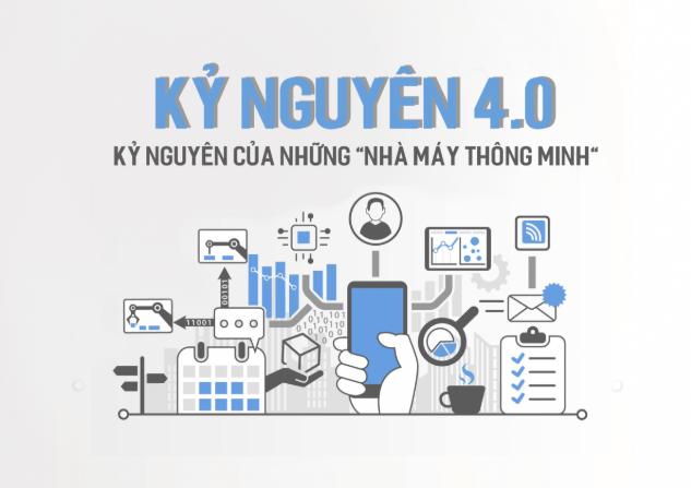 Tìm hiểu về cách mạng 4.0