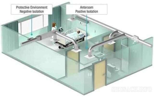 Chi phí lắp đặt và xây dựng phòng áp lực âm thường rất đắt đỏ