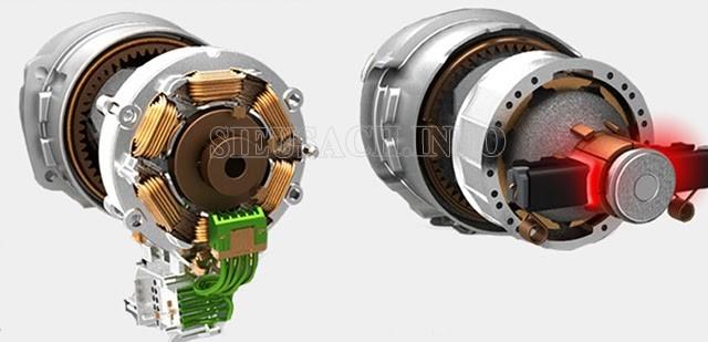 Motor chổi than và motor từ