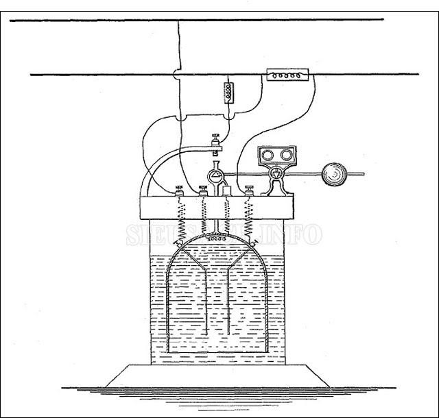 Bản vẽ máy đếm phiếu của Edison