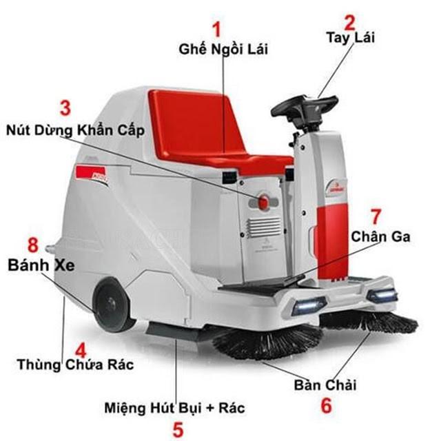 Xe quét rác gồm 8 bộ phận chính