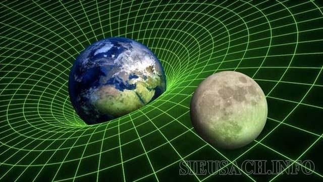 Xung quanh Trái đất luôn tồn tại thế năng trọng trường