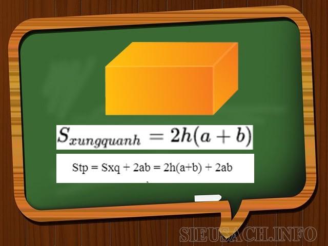 Công thức diện tích xung quanh và diện tích toàn phần của hình hộp chữ nhật