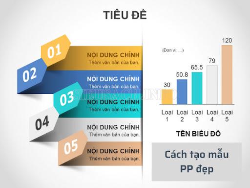 Sử dụng biểu đồ, video, clip giúp biểu thị nội dung slide khoa học, dễ hiểu, ấn tượng hơn